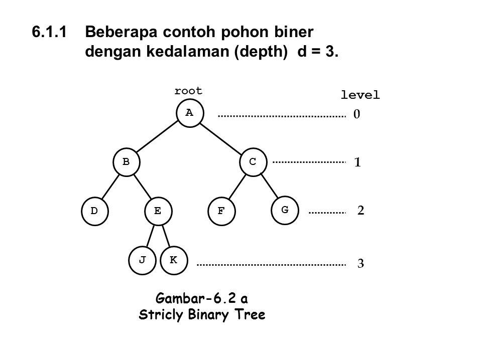 6.1.1 Beberapa contoh pohon biner dengan kedalaman (depth) d = 3. E JK DF BC A Gambar-6.2 a Stricly Binary Tree G level root 0 1 2 3