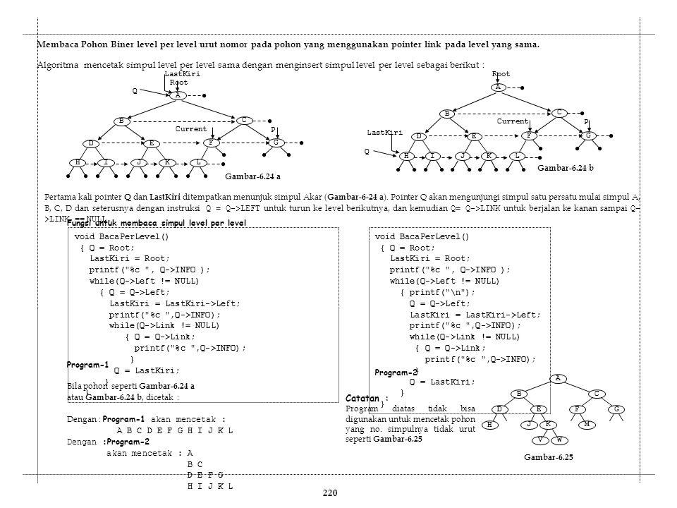 Algoritma mencetak simpul level per level sama dengan menginsert simpul level per level sebagai berikut : A Root LastKiri B C DE Current F P G HIJKL Q