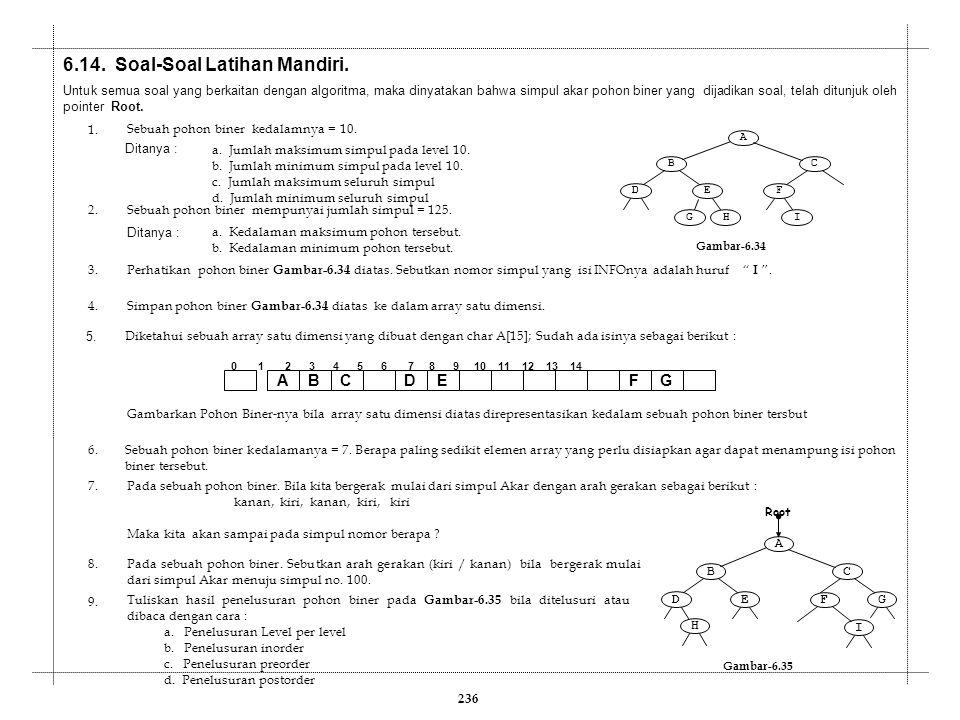 6.14. Soal-Soal Latihan Mandiri. Sebuah pohon biner kedalamnya = 10. Sebuah pohon biner mempunyai jumlah simpul = 125. Simpan pohon biner Gambar-6.34