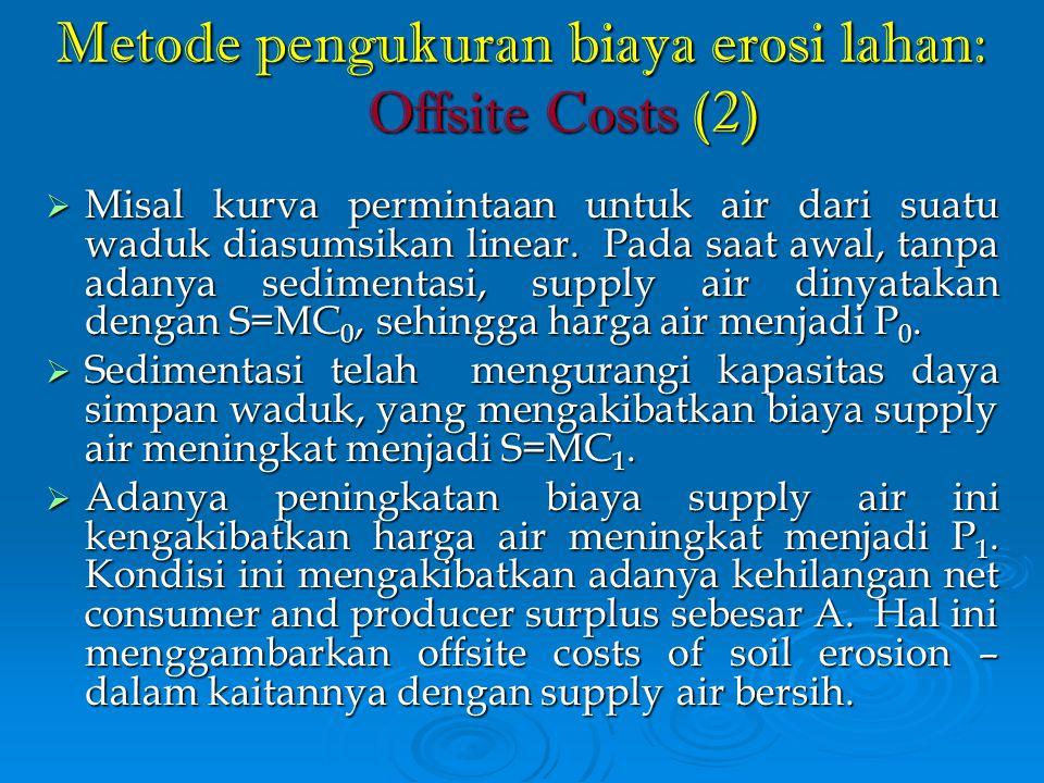 Metode pengukuran biaya erosi lahan: Offsite Costs (2)  Misal kurva permintaan untuk air dari suatu waduk diasumsikan linear. Pada saat awal, tanpa a