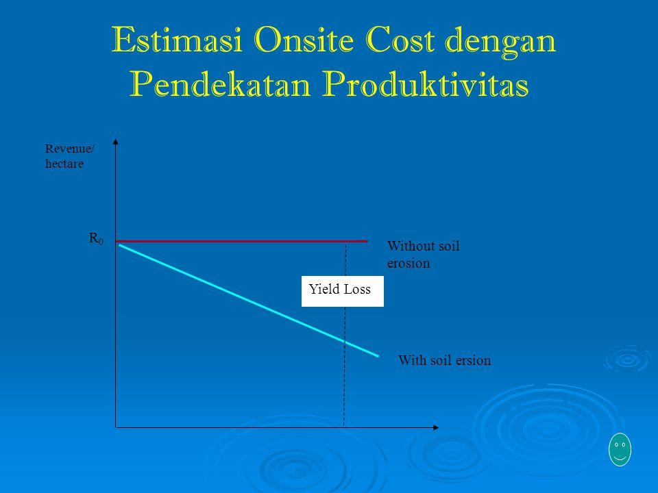Estimasi Onsite Cost dengan Pendekatan Produktivitas Without soil erosion With soil ersion Revenue/ hectare Yield Loss R0R0