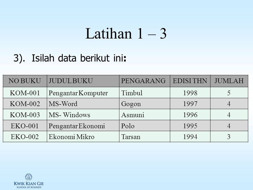 Latihan 1 – 2 DATA PERPUSTAKAAN INSTITUT ANGKASA No.
