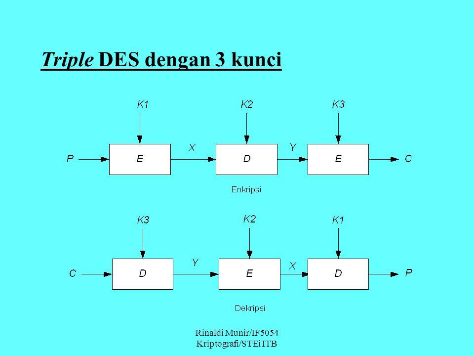 Rinaldi Munir/IF5054 Kriptografi/STEi ITB Triple DES dengan 3 kunci