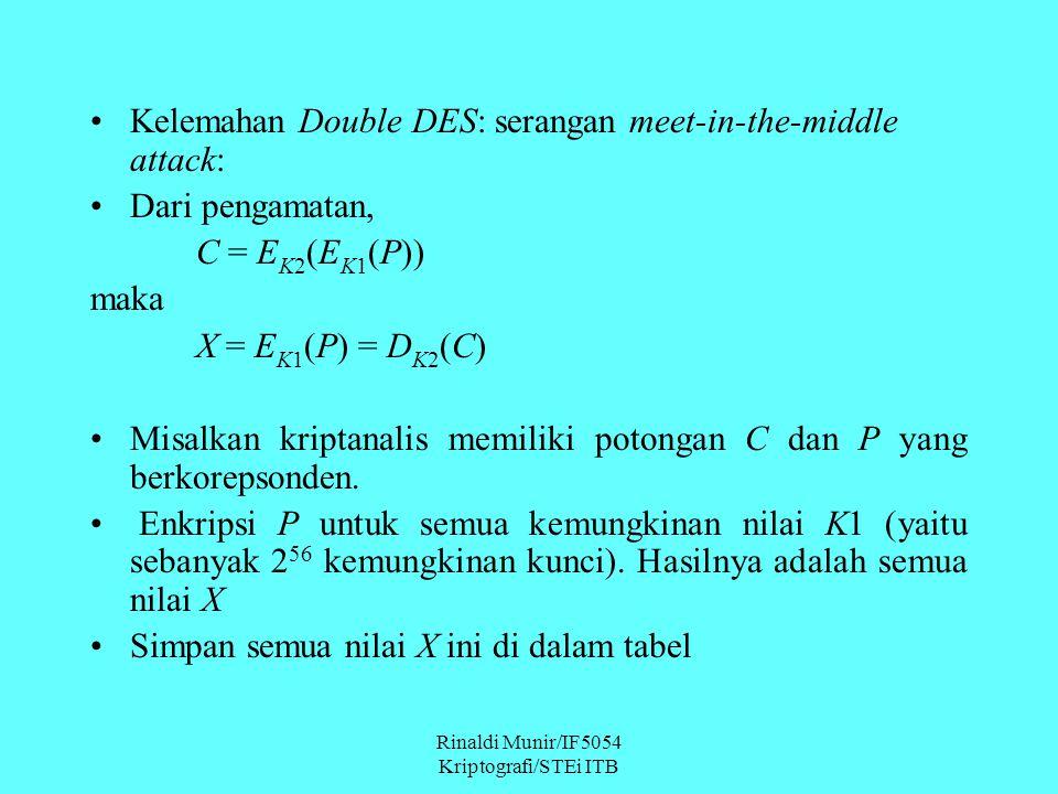 Rinaldi Munir/IF5054 Kriptografi/STEi ITB Kelemahan Double DES: serangan meet-in-the-middle attack: Dari pengamatan, C = E K2 (E K1 (P)) maka X = E K1 (P) = D K2 (C) Misalkan kriptanalis memiliki potongan C dan P yang berkorepsonden.