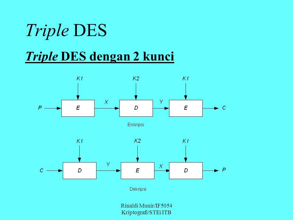 Rinaldi Munir/IF5054 Kriptografi/STEi ITB Triple DES Triple DES dengan 2 kunci