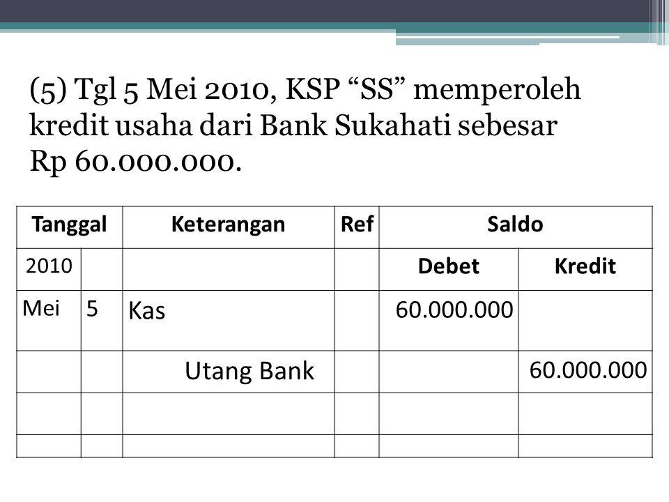 "(5) Tgl 5 Mei 2010, KSP ""SS"" memperoleh kredit usaha dari Bank Sukahati sebesar Rp 60.000.000. TanggalKeteranganRefSaldo 2010 DebetKredit Mei 5 Kas 60"
