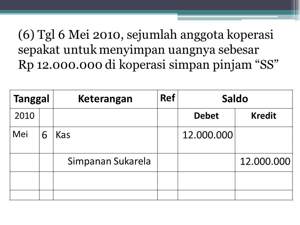 """(6) Tgl 6 Mei 2010, sejumlah anggota koperasi sepakat untuk menyimpan uangnya sebesar Rp 12.000.000 di koperasi simpan pinjam """"SS"""" TanggalKeterangan R"""