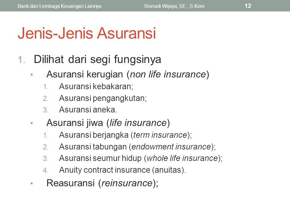 Jenis-Jenis Asuransi 1. Dilihat dari segi fungsinya Asuransi kerugian (non life insurance) 1. Asuransi kebakaran; 2. Asuransi pengangkutan; 3. Asurans