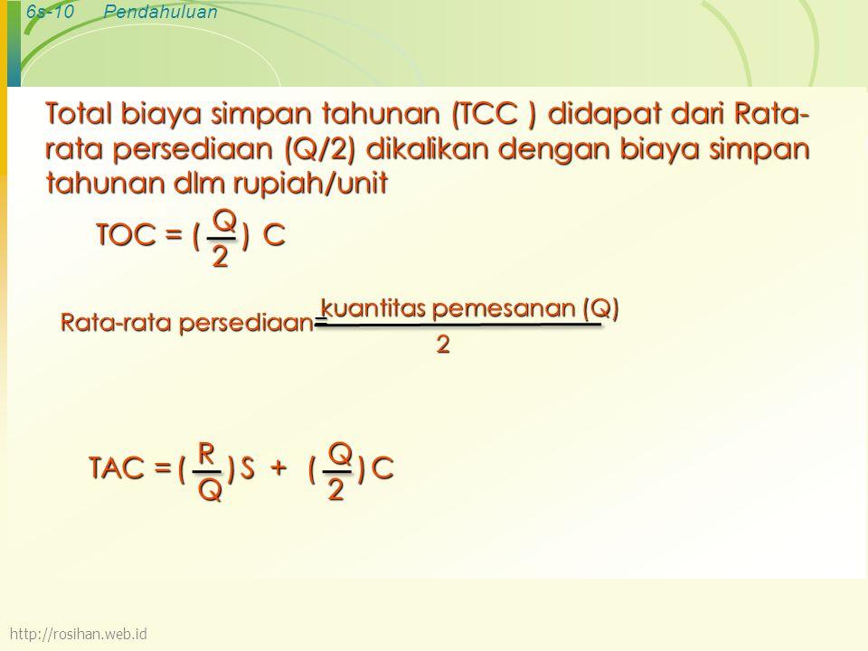 6s-10Pendahuluan Total biaya simpan tahunan (TCC ) didapat dari Rata- rata persediaan (Q/2) dikalikan dengan biaya simpan tahunan dlm rupiah/unit TOC = ()Q2 C Rata-rata persediaan= 2 kuantitas pemesanan (Q) TAC = ()RQ S+()Q2 C http://rosihan.web.id
