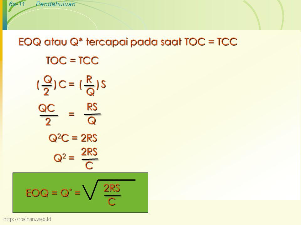 6s-11Pendahuluan EOQ atau Q* tercapai pada saat TOC = TCC ()RQ S=()Q2 C TOC = TCC = QC 2RSQ Q 2 C = 2RS Q2 =Q2 =Q2 =Q2 =2RSC EOQ = Q * = 2RS C http://rosihan.web.id
