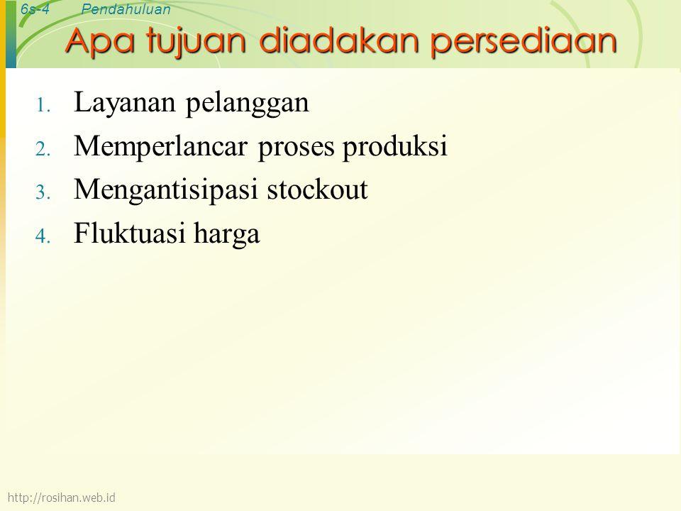 6s-4Pendahuluan Apa tujuan diadakan persediaan 1.Layanan pelanggan 2.