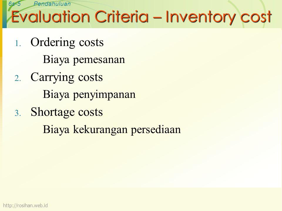 6s-6Pendahuluan Biaya pemesanan dan penyimpanan TC biaya pesan biaya simpan biaya Kuantitas http://rosihan.web.id