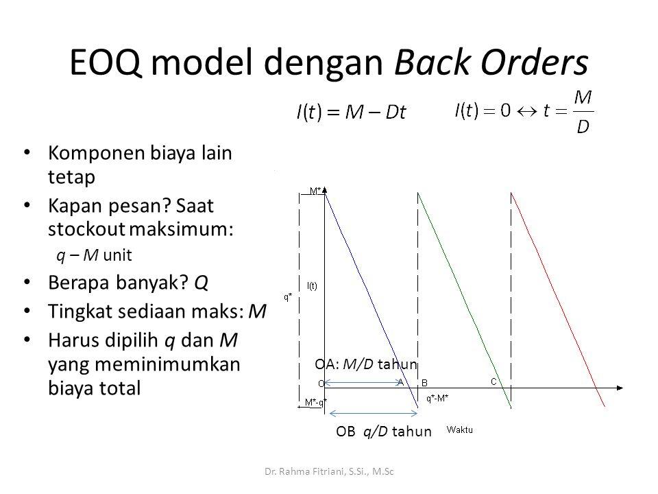 EOQ model dengan Back Orders Komponen biaya lain tetap Kapan pesan? Saat stockout maksimum: q – M unit Berapa banyak? Q Tingkat sediaan maks: M Harus