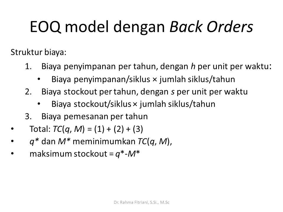 EOQ model dengan Back Orders Struktur biaya: 1.Biaya penyimpanan per tahun, dengan h per unit per waktu : Biaya penyimpanan/siklus × jumlah siklus/tah