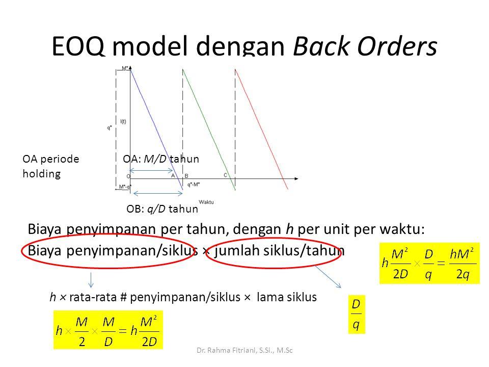 EOQ model dengan Back Orders Biaya penyimpanan per tahun, dengan h per unit per waktu: Biaya penyimpanan/siklus × jumlah siklus/tahun Dr. Rahma Fitria