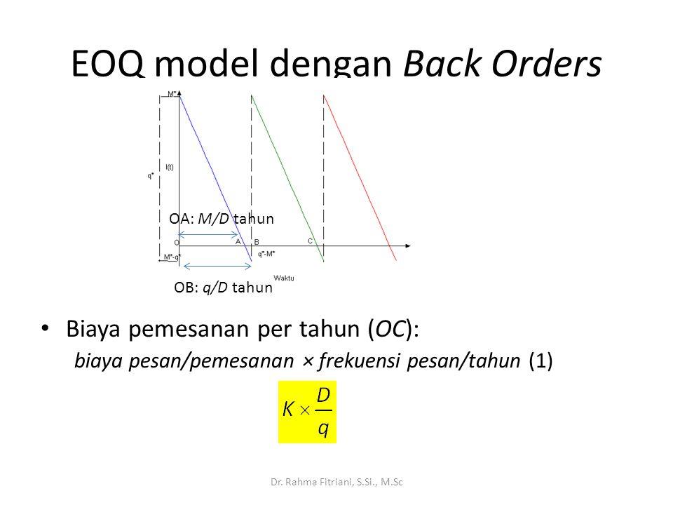 EOQ model dengan Back Orders Dr. Rahma Fitriani, S.Si., M.Sc OB: q/D tahun OA: M/D tahun Biaya pemesanan per tahun (OC): biaya pesan/pemesanan × freku