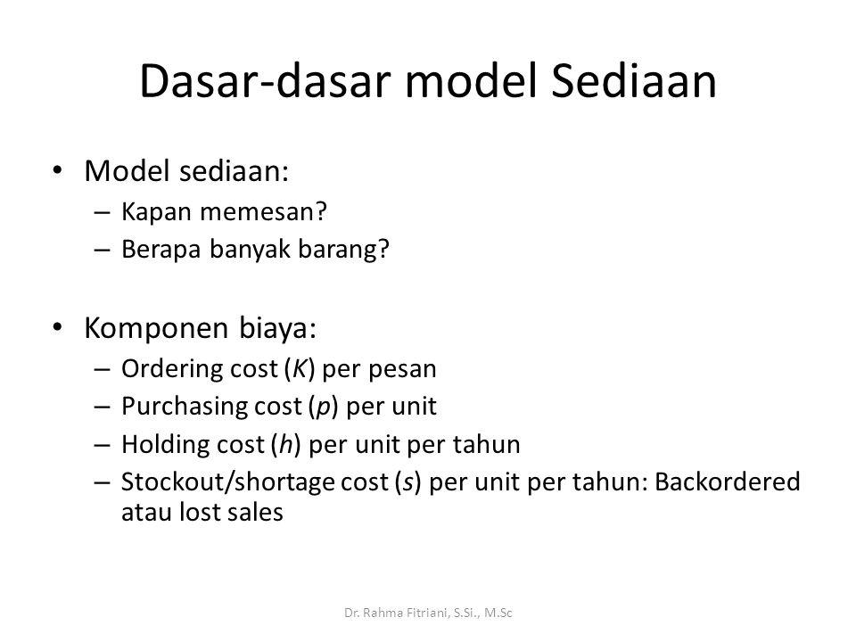 Dasar-dasar model Sediaan Model sediaan: – Kapan memesan? – Berapa banyak barang? Komponen biaya: – Ordering cost (K) per pesan – Purchasing cost (p)