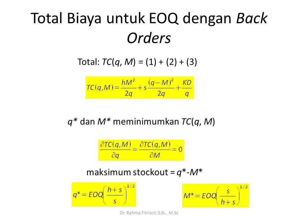 Total Biaya untuk EOQ dengan Back Orders Dr. Rahma Fitriani, S.Si., M.Sc Total: TC(q, M) = (1) + (2) + (3) q* dan M* meminimumkan TC(q, M) maksimum st