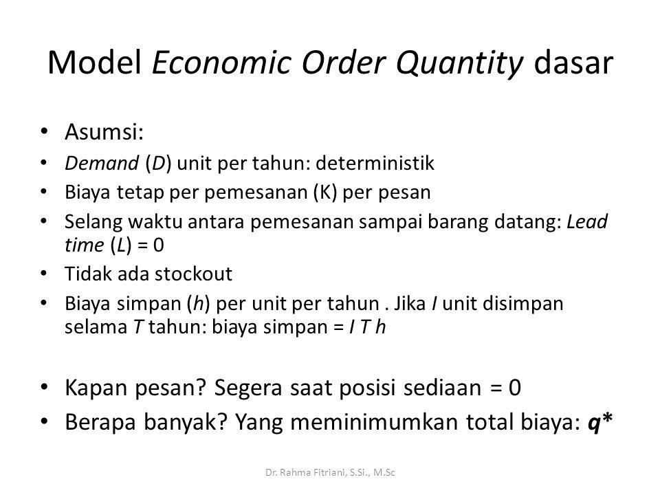 Model Economic Order Quantity dasar Asumsi: Demand (D) unit per tahun: deterministik Biaya tetap per pemesanan (K) per pesan Selang waktu antara pemes