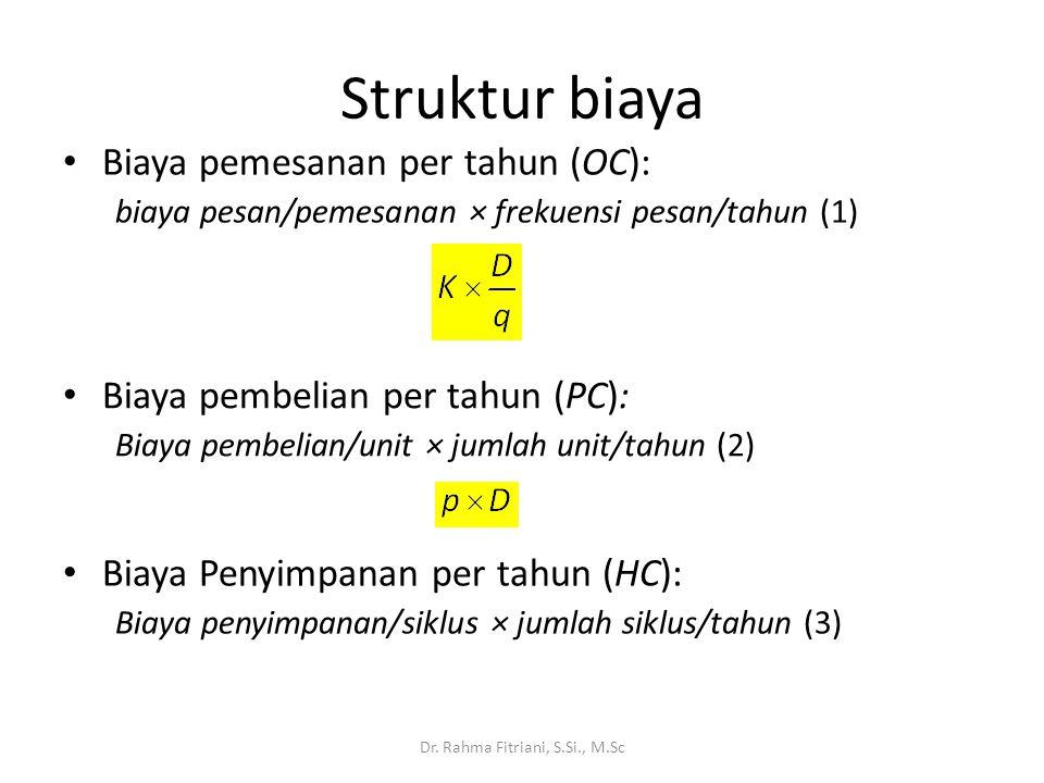 Struktur biaya Biaya pemesanan per tahun (OC): biaya pesan/pemesanan × frekuensi pesan/tahun (1) Dr. Rahma Fitriani, S.Si., M.Sc Biaya pembelian per t