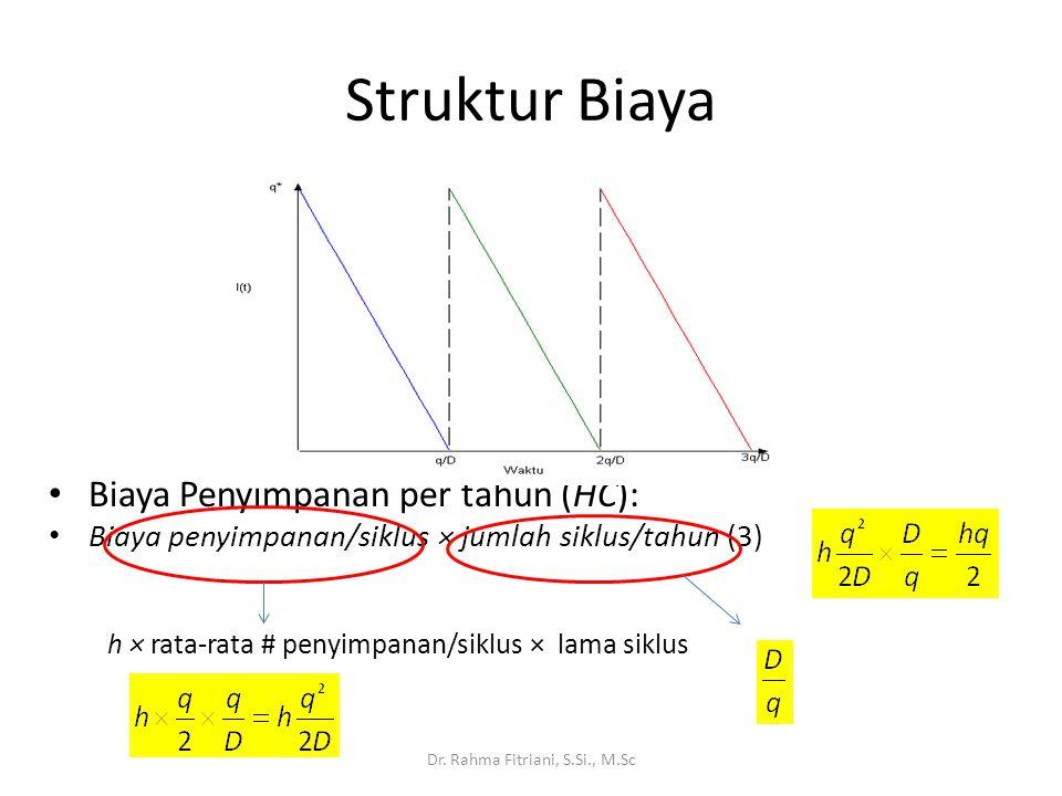 Struktur Biaya Dr. Rahma Fitriani, S.Si., M.Sc Biaya Penyimpanan per tahun (HC): Biaya penyimpanan/siklus × jumlah siklus/tahun (3) h × rata-rata # pe