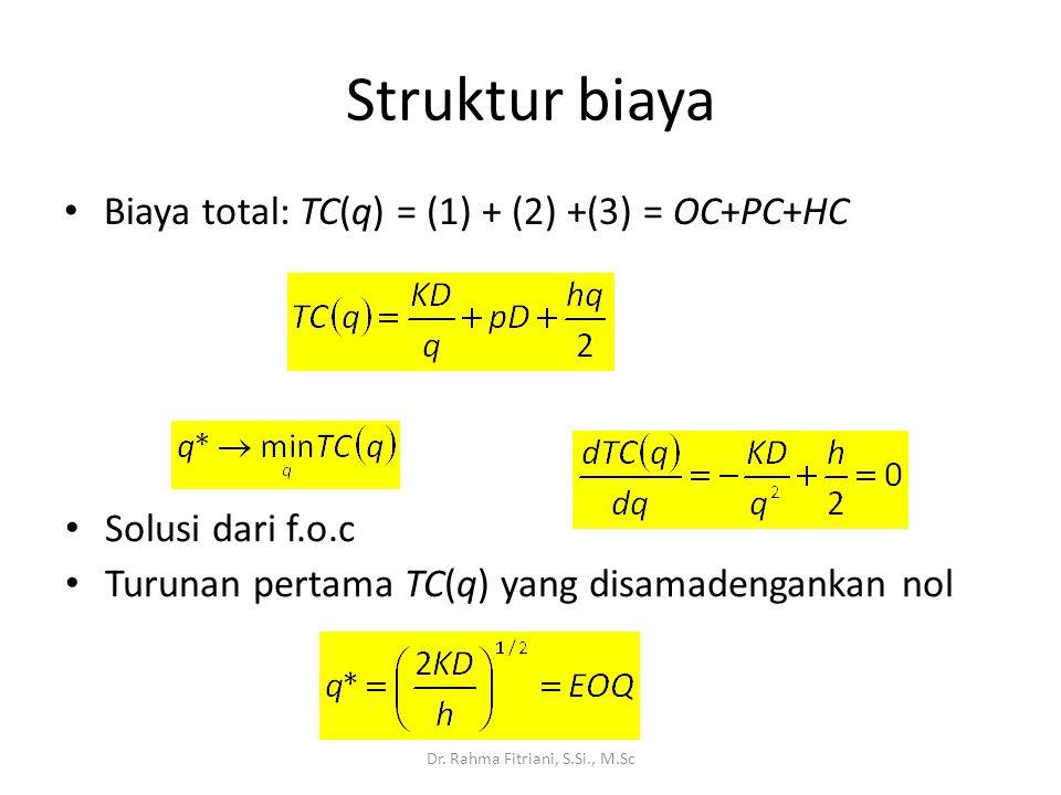 Struktur biaya Biaya total: TC(q) = (1) + (2) +(3) = OC+PC+HC Dr. Rahma Fitriani, S.Si., M.Sc Solusi dari f.o.c Turunan pertama TC(q) yang disamadenga