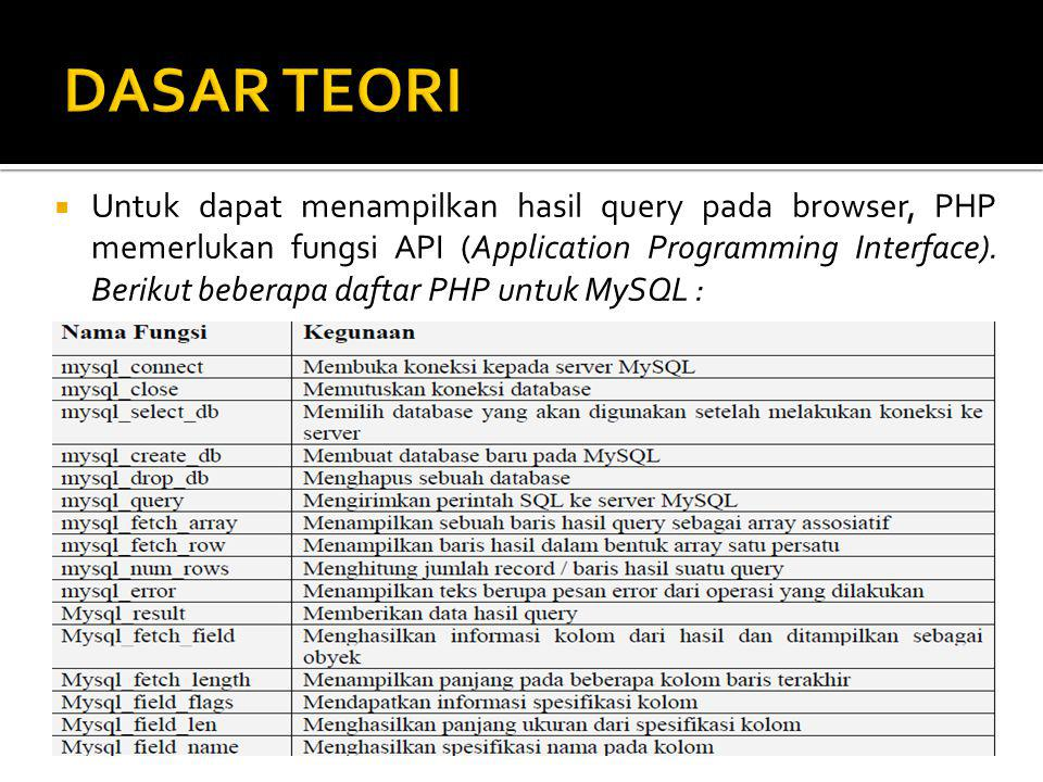  Untuk dapat menampilkan hasil query pada browser, PHP memerlukan fungsi API (Application Programming Interface).