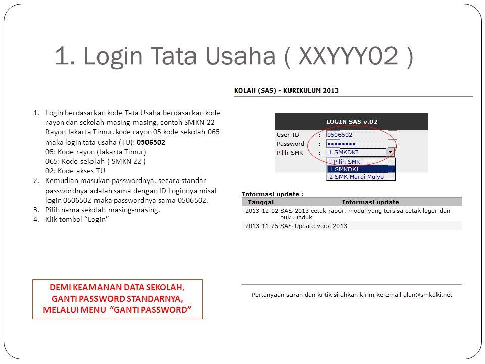 1. Login Tata Usaha ( XXYYY02 ) 1.Login berdasarkan kode Tata Usaha berdasarkan kode rayon dan sekolah masing-masing, contoh SMKN 22 Rayon Jakarta Tim