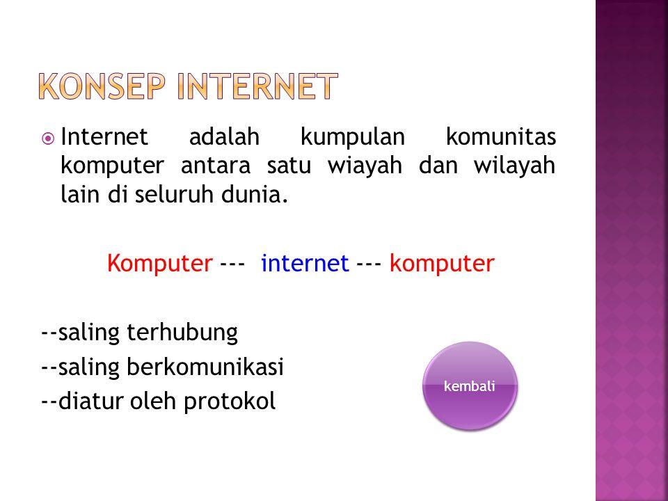  Internet adalah kumpulan komunitas komputer antara satu wiayah dan wilayah lain di seluruh dunia.
