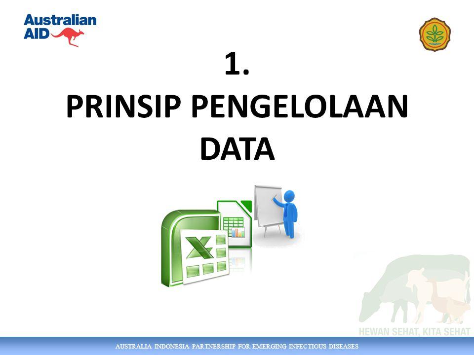 AUSTRALIA INDONESIA PARTNERSHIP FOR EMERGING INFECTIOUS DISEASES Tujuan Bahasan 1.Memahami dan Menerapkan Prinsip Pengelolaan data yang baik 2.Membuat & Menyimpan Workbook Excel Baru 3.Mengubah Workbook Excel untuk pembuatan laporan dengan tabel pivot
