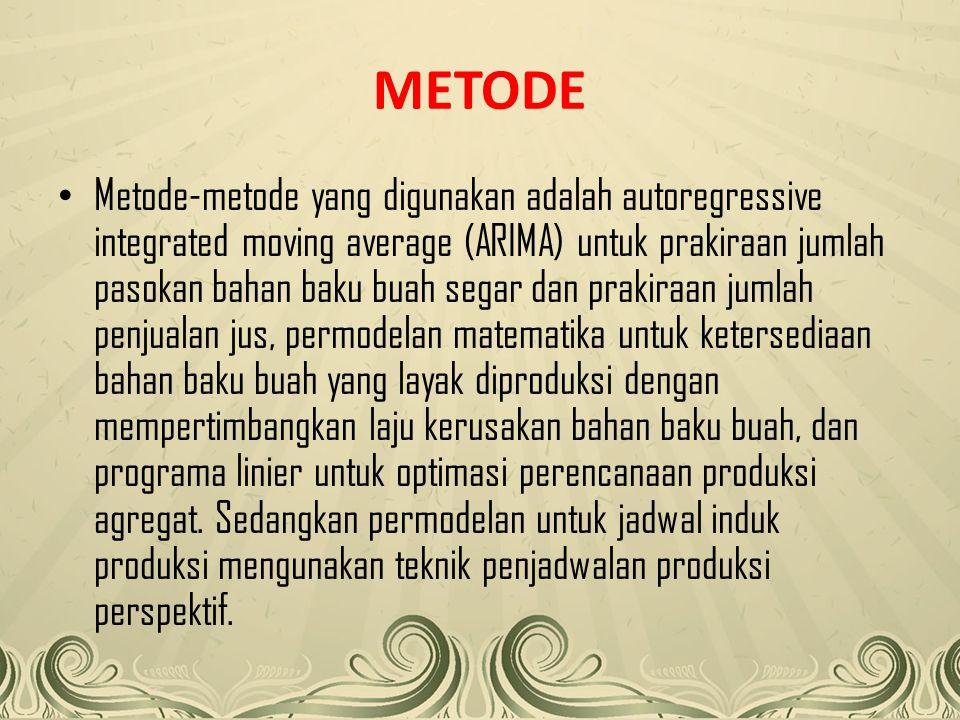 METODE Metode-metode yang digunakan adalah autoregressive integrated moving average (ARIMA) untuk prakiraan jumlah pasokan bahan baku buah segar dan p