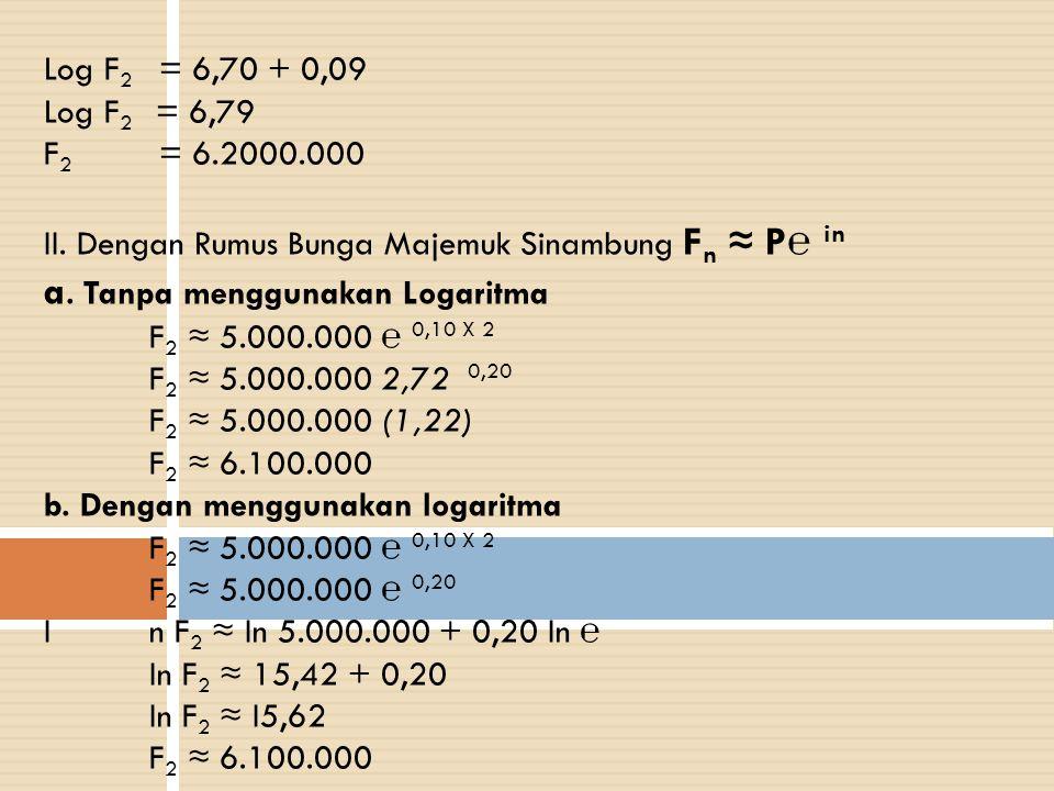 Log F 2 = 6,70 + 0,09 Log F 2 = 6,79 F 2 = 6.2000.000 II.