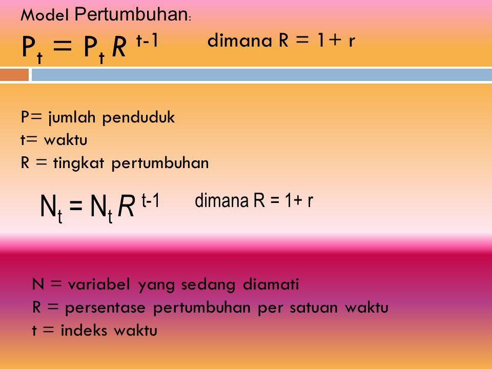 Model Pertumbuhan : P t = P t R t-1 dimana R = 1+ r P= jumlah penduduk t= waktu R = tingkat pertumbuhan N t = N t R t-1 dimana R = 1+ r N = variabel yang sedang diamati R = persentase pertumbuhan per satuan waktu t = indeks waktu