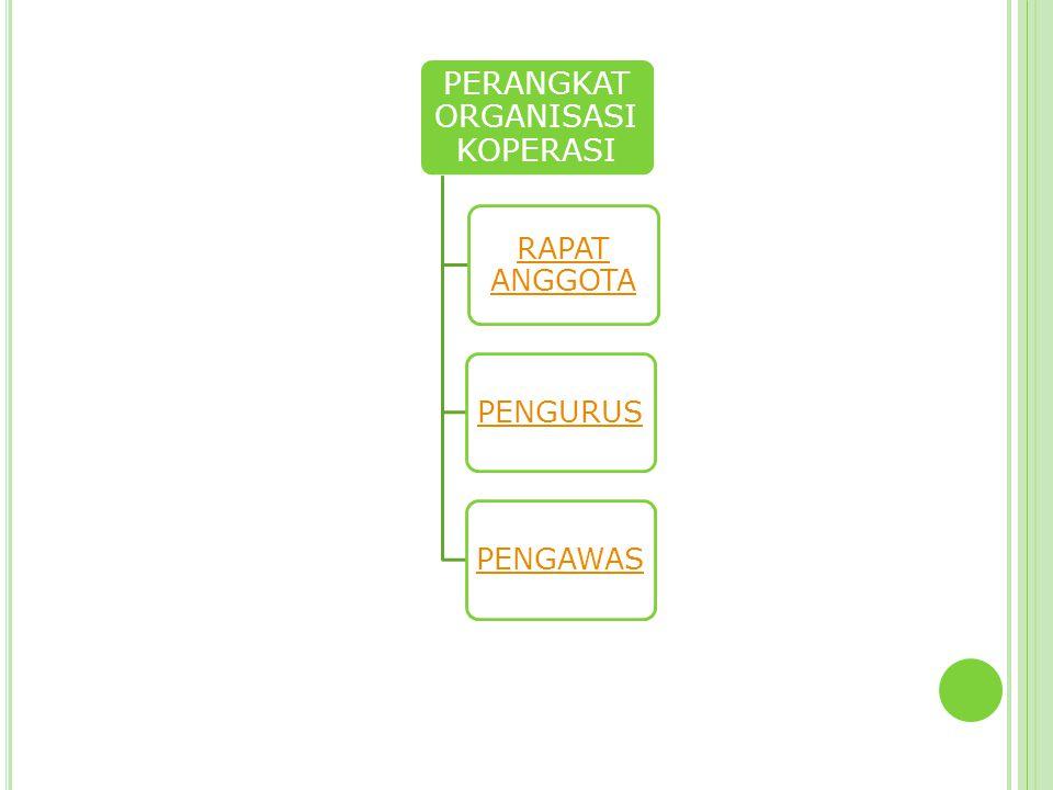 PERANGKAT ORGANISASI KOPERASI RAPAT ANGGOTA PENGURUSPENGAWAS
