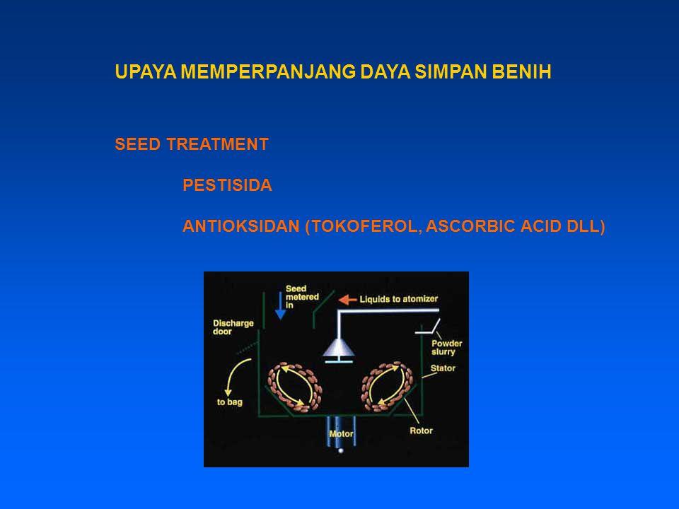 UPAYA MEMPERPANJANG DAYA SIMPAN BENIH SEED TREATMENT PESTISIDA ANTIOKSIDAN (TOKOFEROL, ASCORBIC ACID DLL)