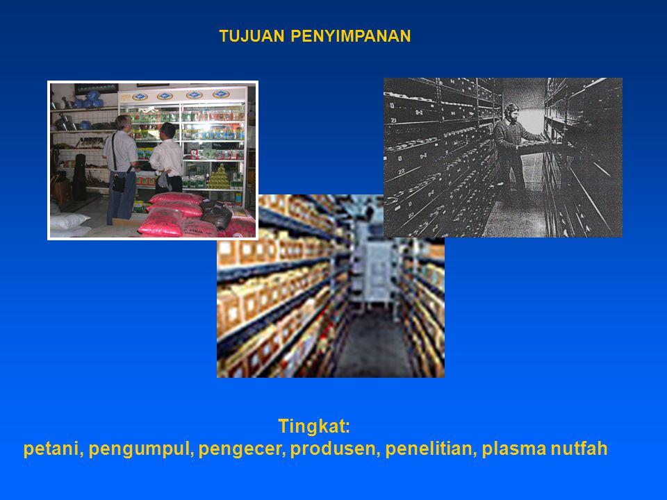 TUJUAN PENYIMPANAN Tingkat: petani, pengumpul, pengecer, produsen, penelitian, plasma nutfah