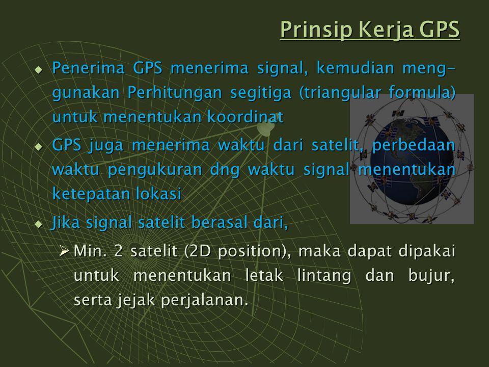 Prinsip Kerja GPS  Penerima GPS menerima signal, kemudian meng- gunakan Perhitungan segitiga (triangular formula) untuk menentukan koordinat  GPS ju
