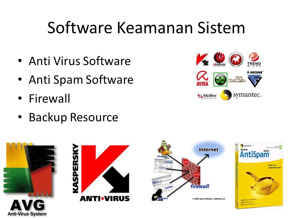 Software Keamanan Sistem Anti Virus Software Anti Spam Software Firewall Backup Resource