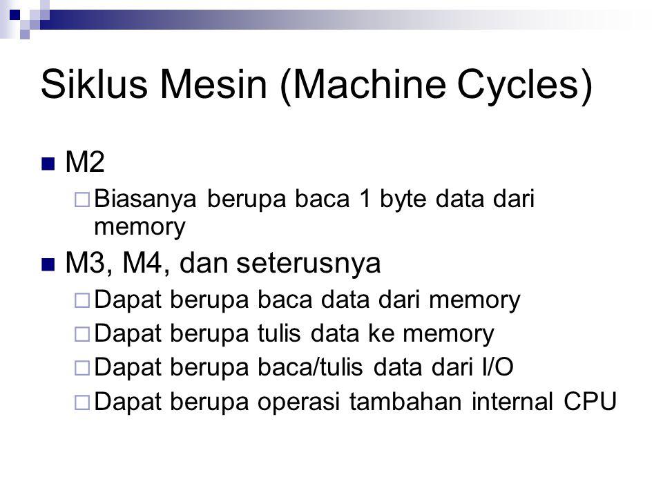 Siklus Mesin (Machine Cycles) M2  Biasanya berupa baca 1 byte data dari memory M3, M4, dan seterusnya  Dapat berupa baca data dari memory  Dapat be