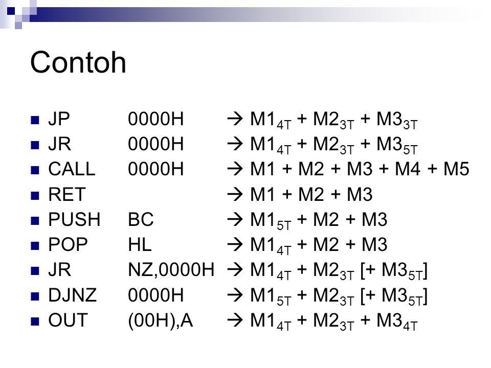 Contoh JP0000H  M1 4T + M2 3T + M3 3T JR0000H  M1 4T + M2 3T + M3 5T CALL0000H  M1 + M2 + M3 + M4 + M5 RET  M1 + M2 + M3 PUSHBC  M1 5T + M2 + M3