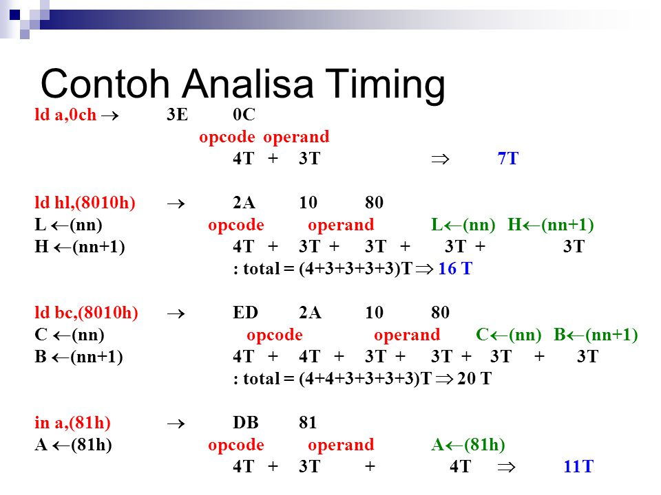 Contoh Analisa Timing ld a,0ch  3E0C opcode operand 4T +3T  7T ld hl,(8010h)  2A1080 L  (nn) opcode operandL  (nn) H  (nn+1) H  (nn+1)4T +3T +3
