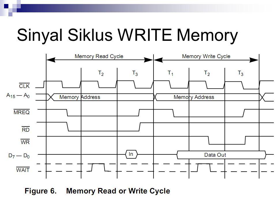Sinyal Siklus WRITE Memory