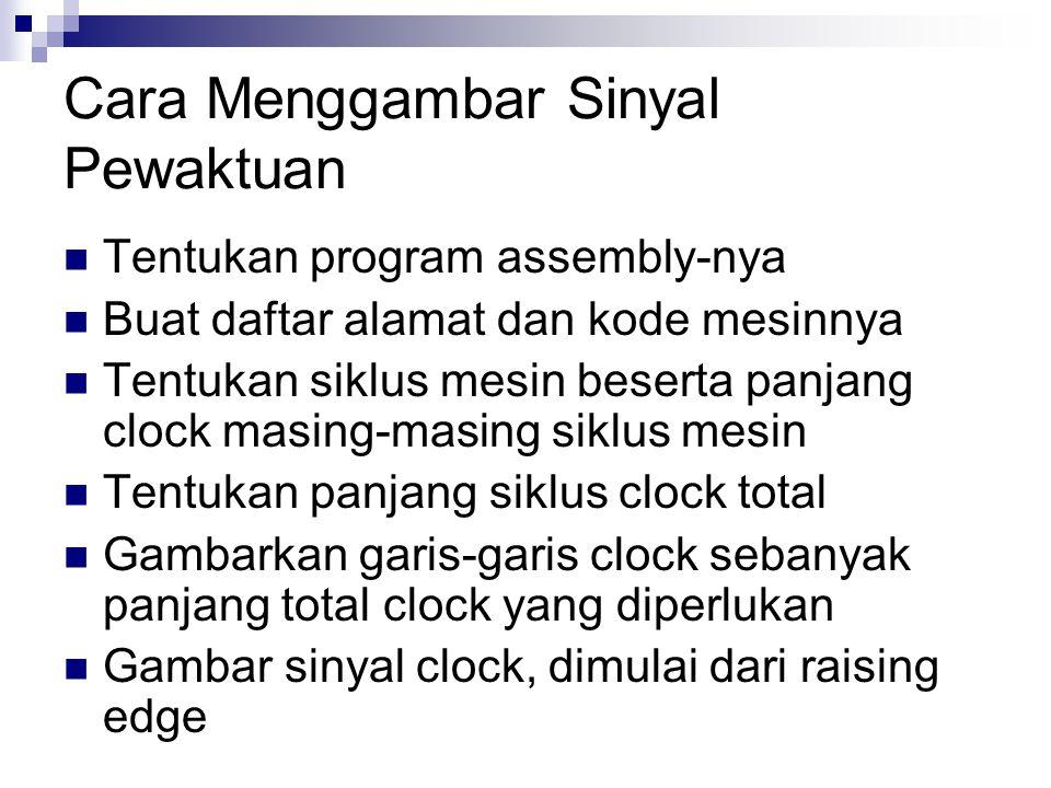 Cara Menggambar Sinyal Pewaktuan Tentukan program assembly-nya Buat daftar alamat dan kode mesinnya Tentukan siklus mesin beserta panjang clock masing