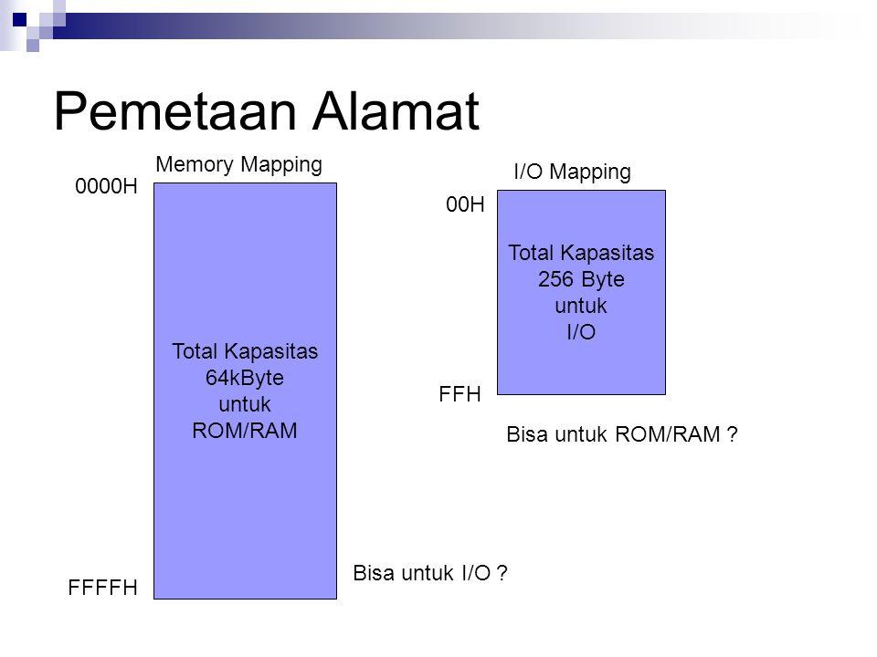 Pemetaan Alamat Total Kapasitas 64kByte untuk ROM/RAM Total Kapasitas 256 Byte untuk I/O 0000H FFFFH Memory Mapping I/O Mapping 00H FFH Bisa untuk ROM
