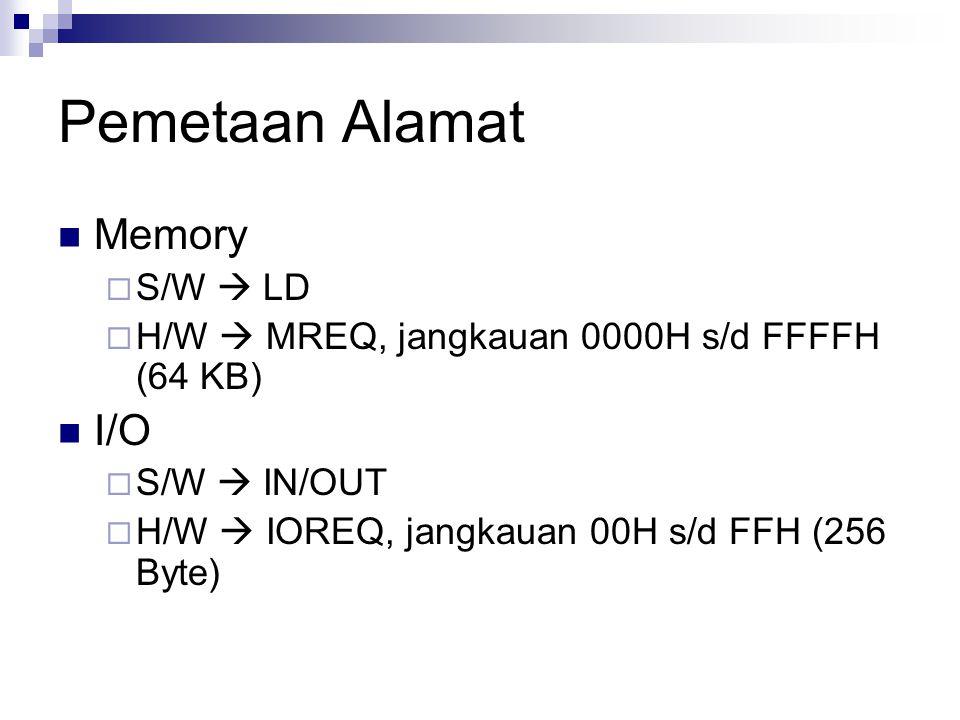 Pemetaan Alamat Memory  S/W  LD  H/W  MREQ, jangkauan 0000H s/d FFFFH (64 KB) I/O  S/W  IN/OUT  H/W  IOREQ, jangkauan 00H s/d FFH (256 Byte)