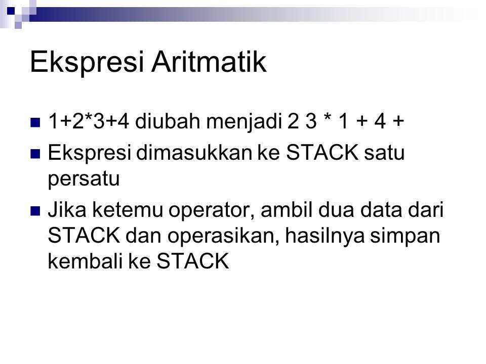 Ekspresi Aritmatik 1+2*3+4 diubah menjadi 2 3 * 1 + 4 + Ekspresi dimasukkan ke STACK satu persatu Jika ketemu operator, ambil dua data dari STACK dan