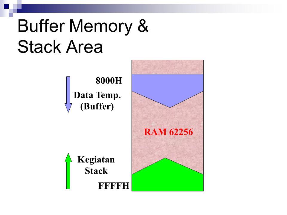 Buffer Memory & Stack Area 8000H FFFFH Data Temp. (Buffer) Kegiatan Stack RAM 62256