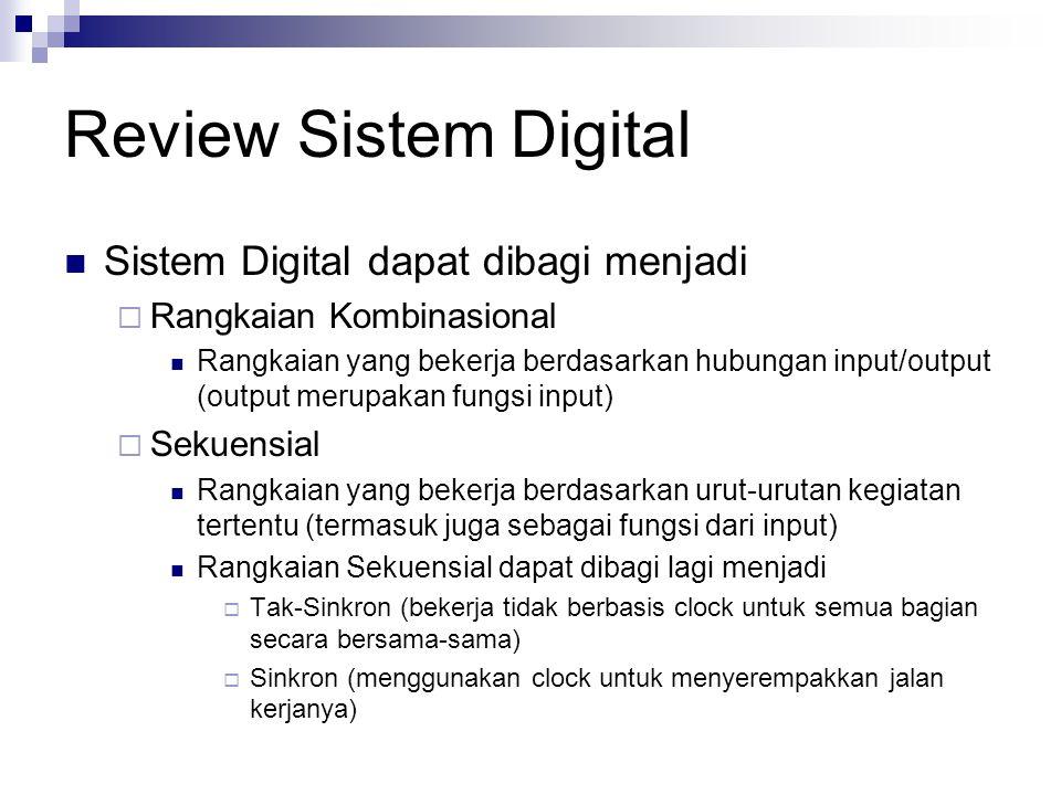 Review Sistem Digital Sistem Digital dapat dibagi menjadi  Rangkaian Kombinasional Rangkaian yang bekerja berdasarkan hubungan input/output (output m