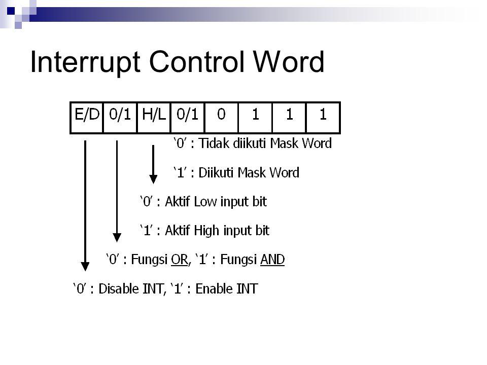 Interrupt Control Word