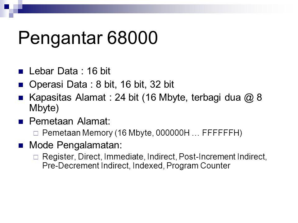 Pengantar 68000 Lebar Data : 16 bit Operasi Data : 8 bit, 16 bit, 32 bit Kapasitas Alamat : 24 bit (16 Mbyte, terbagi dua @ 8 Mbyte) Pemetaan Alamat: